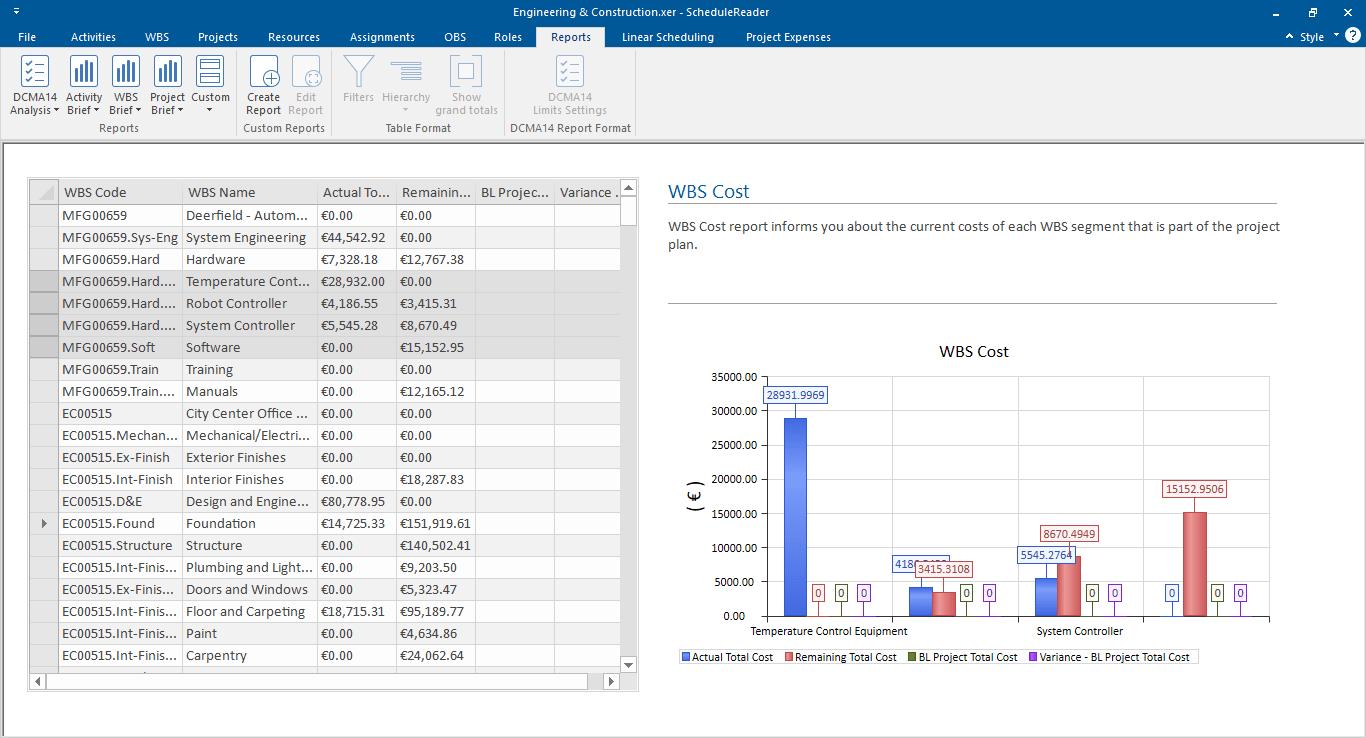 Software oplossingen - ScheduleReader